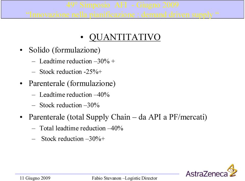 reduction 30% QUANTITATIVO Parenterale (total Supply Chain da