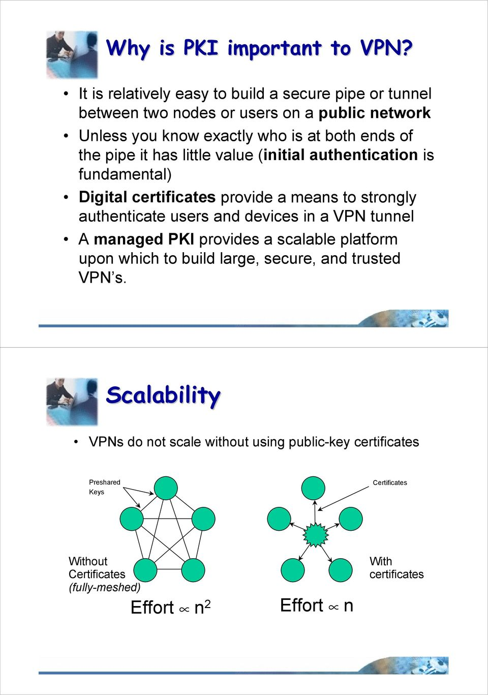 pipe it has little value (initial authentication is fundamental) Digital certificates provide a means to strongly authenticate users and devices in a