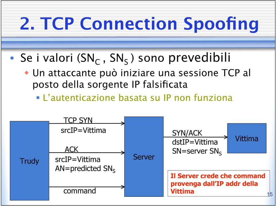 funziona Trudy TCP SYN srcip=vittima ACK srcip=vittima AN=predicted SN S command Server SYN/ACK