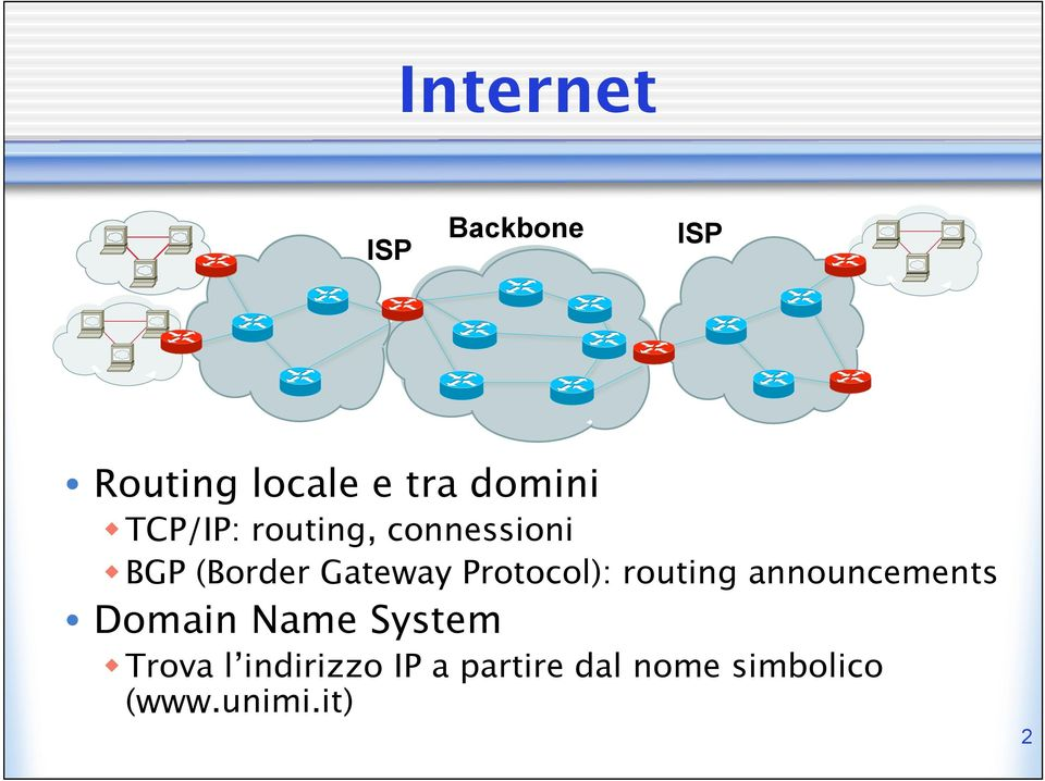Protocol): routing announcements Domain Name System