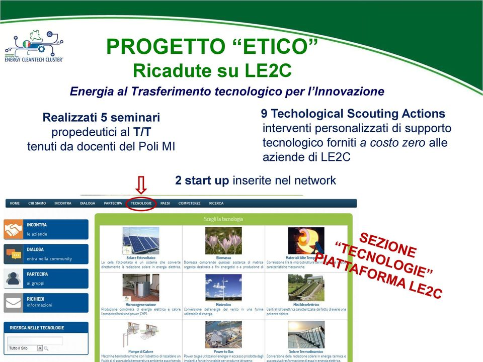 Poli MI 2 start up inserite nel network 9 Techological Scouting Actions