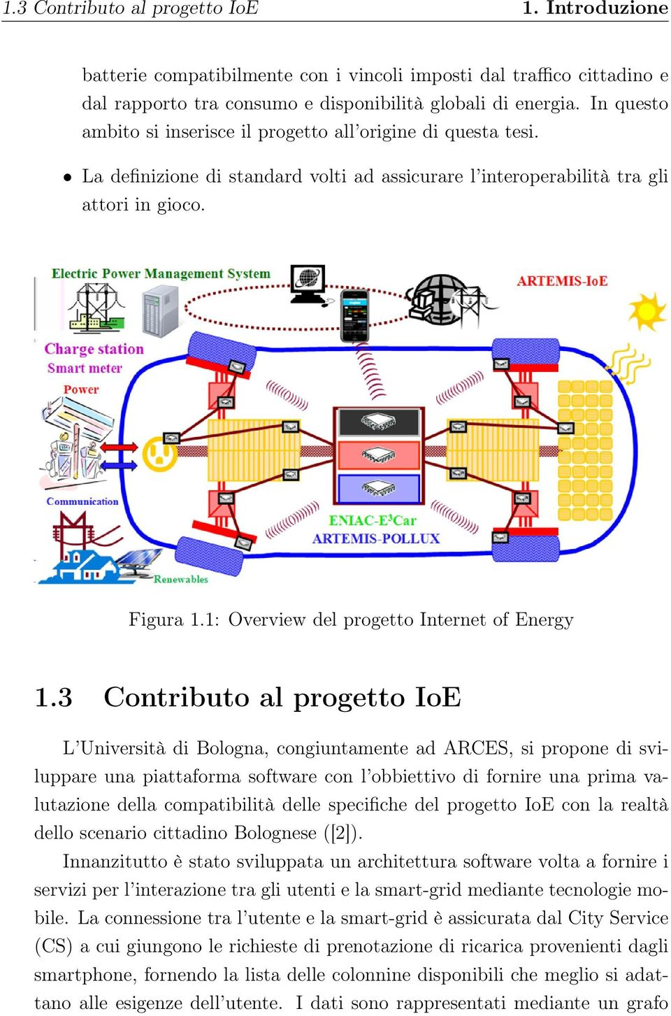 1: Overview del progetto Internet of Energy 1.