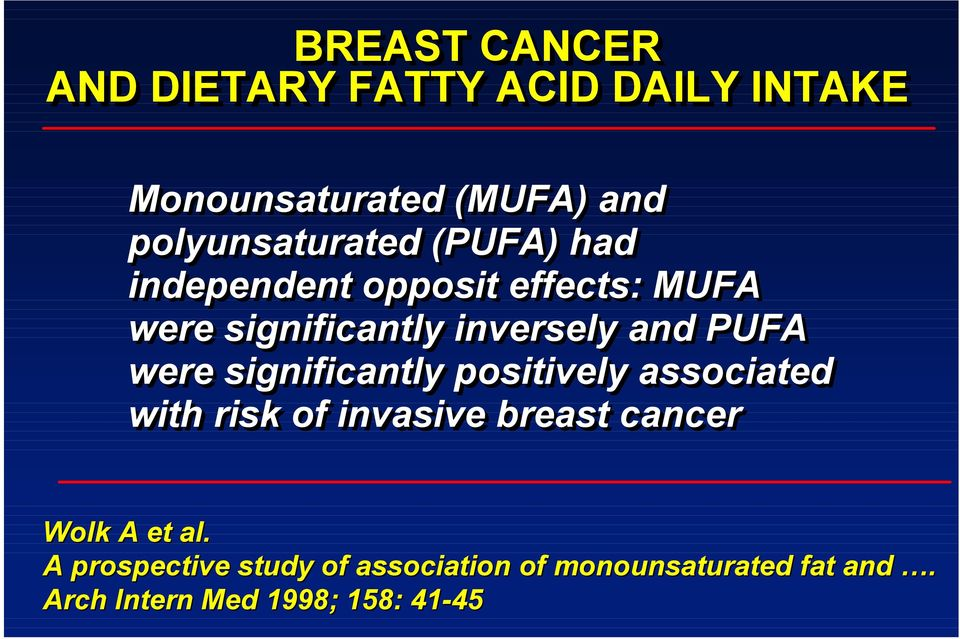 and PUFA were significantly positively associated with risk of invasive breast cancer Wolk