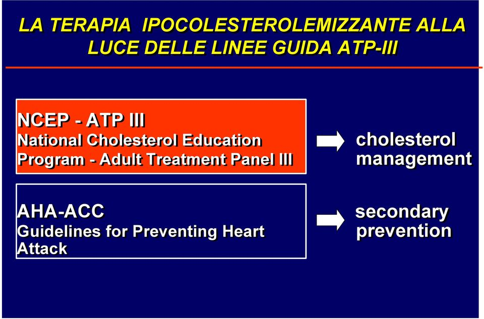 Program - Adult Treatment Panel III AHA-ACC Guidelines for