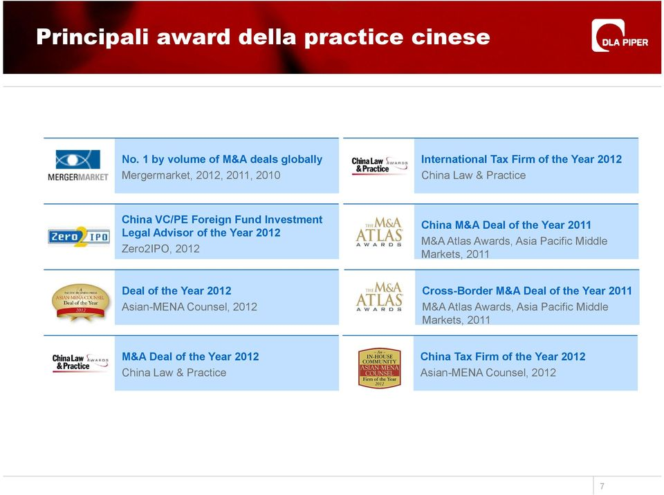Foreign Fund Investment Legal Advisor of the Year 2012 Zero2IPO, 2012 China M&A Deal of the Year 2011 M&A Atlas Awards, Asia Pacific Middle