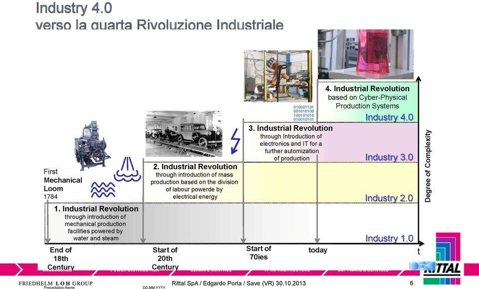 Industriale Presentation theme DD.