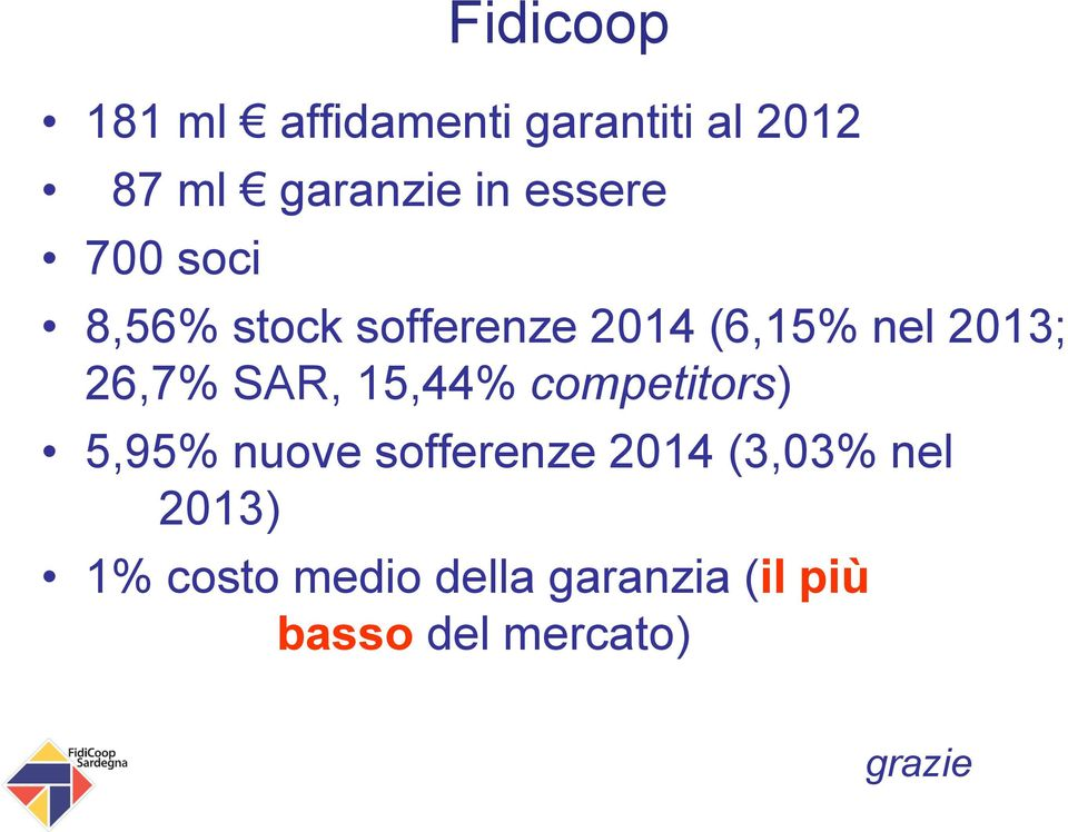 26,7% SAR, 15,44% competitors) 5,95% nuove sofferenze 2014 (3,03%