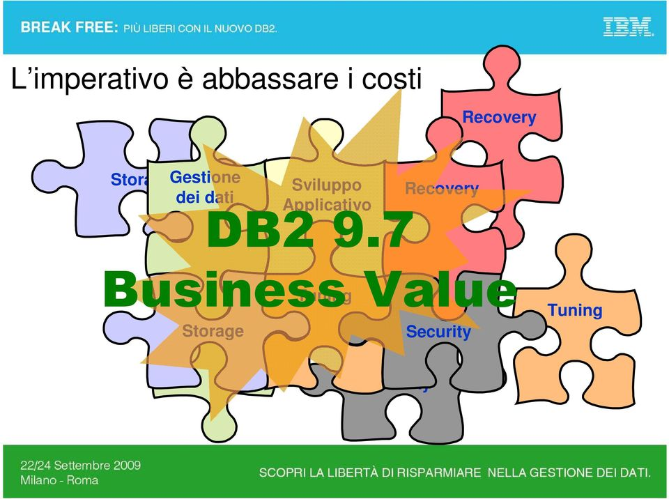 Applicativo DB2 9.