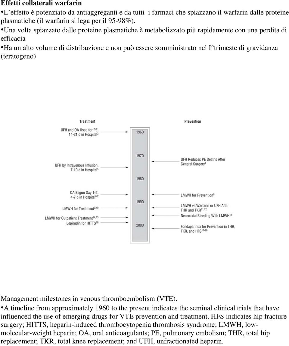 gravidanza (teratogeno) Management milestones in venous thromboembolism (VTE).