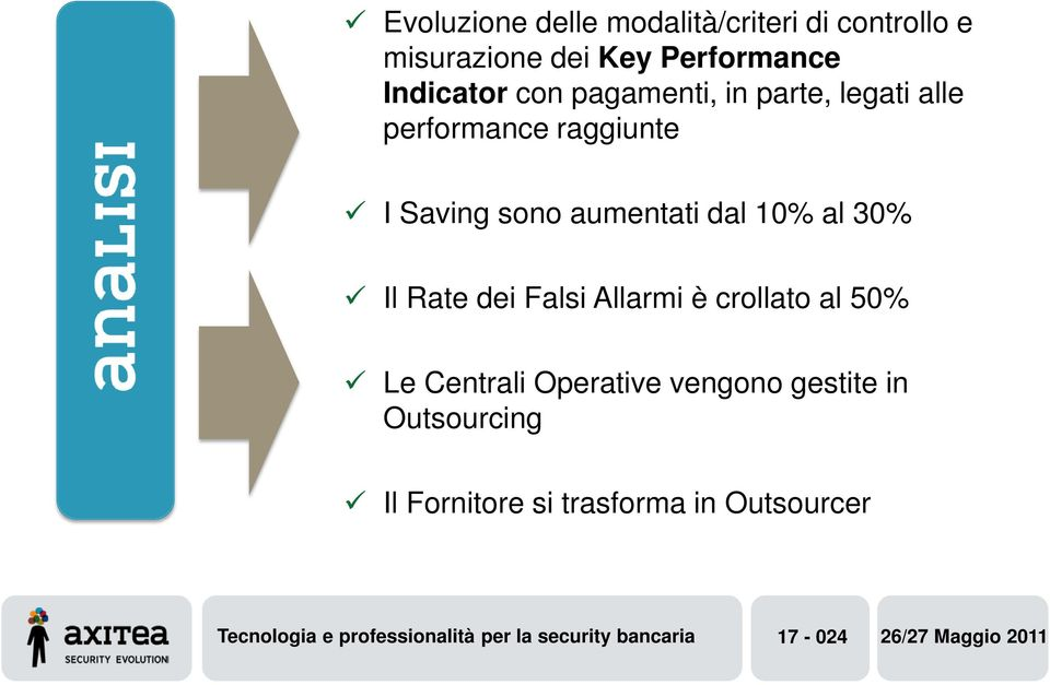 Rate dei Falsi Allarmi è crollato al 50% Le Centrali Operative vengono gestite in Outsourcing Il
