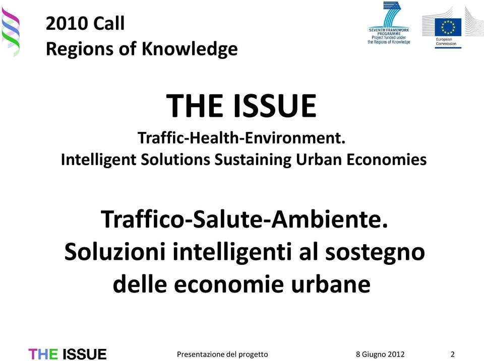 Intelligent Solutions Sustaining Urban Economies