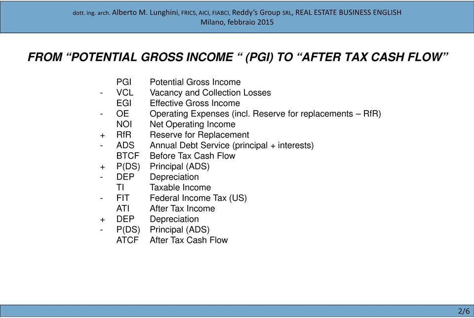 Reserve for replacements RfR) NOI Net Operating Income + RfR Reserve for Replacement - ADS Annual Debt Service (principal +