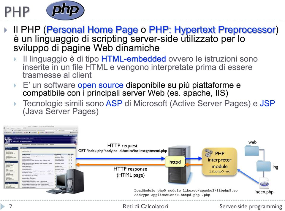 php HTTP response (HTML page) httpd PHP interpreter module