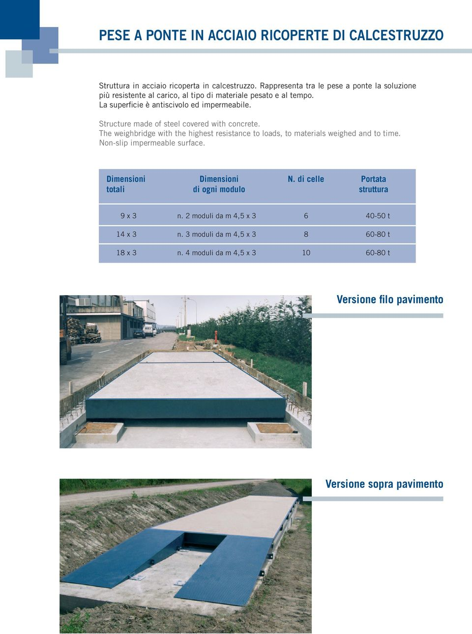 Structure made of steel covered with concrete. The weighbridge with the highest resistance to loads, to materials weighed and to time. Non-slip impermeable surface.