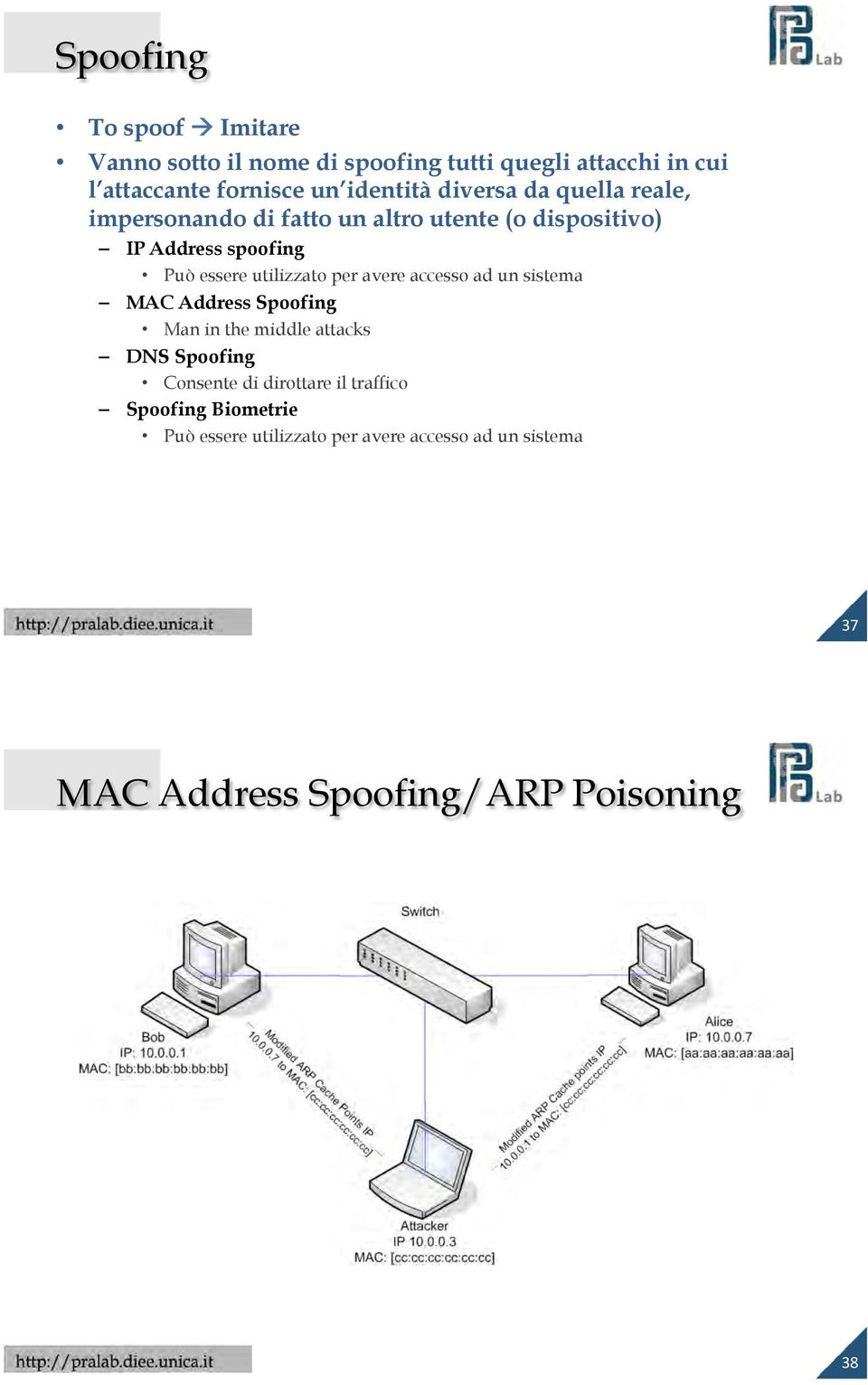 utilizzato per avere accesso ad un sistema MAC Address Spoofing Man in the middle attacks DNS Spoofing Consente di