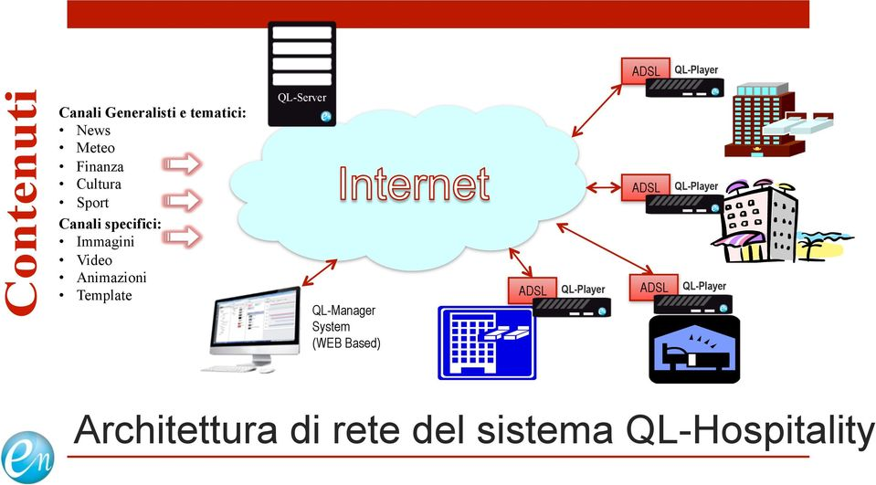 Template QL-Server QL-Manager System (WEB Based) ADSL QL-Player