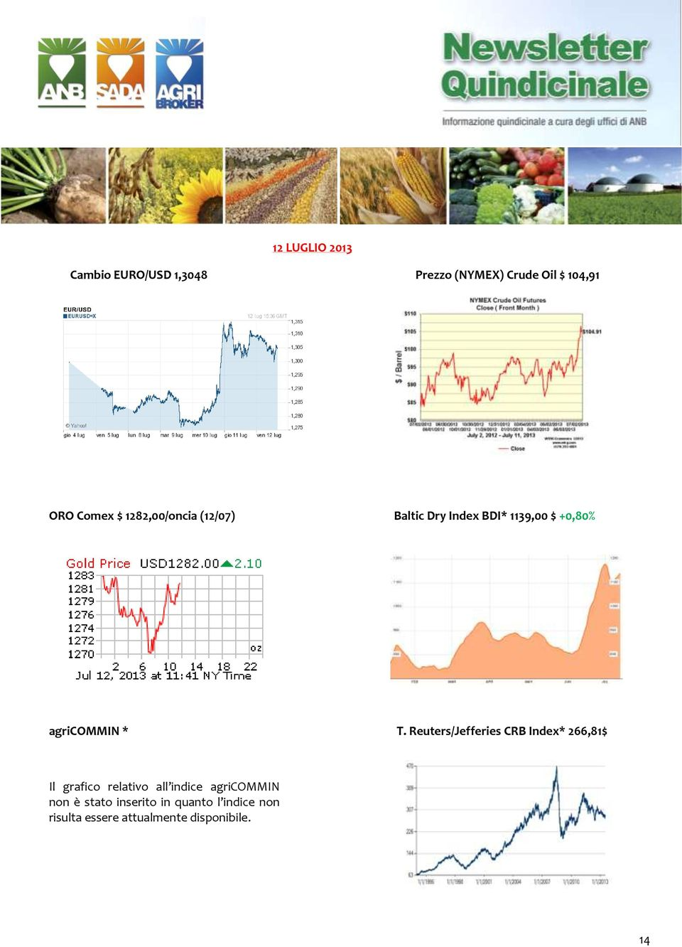Reuters/Jefferies CRB Index* 266,81$ Il grafico relativo all indice agricommin
