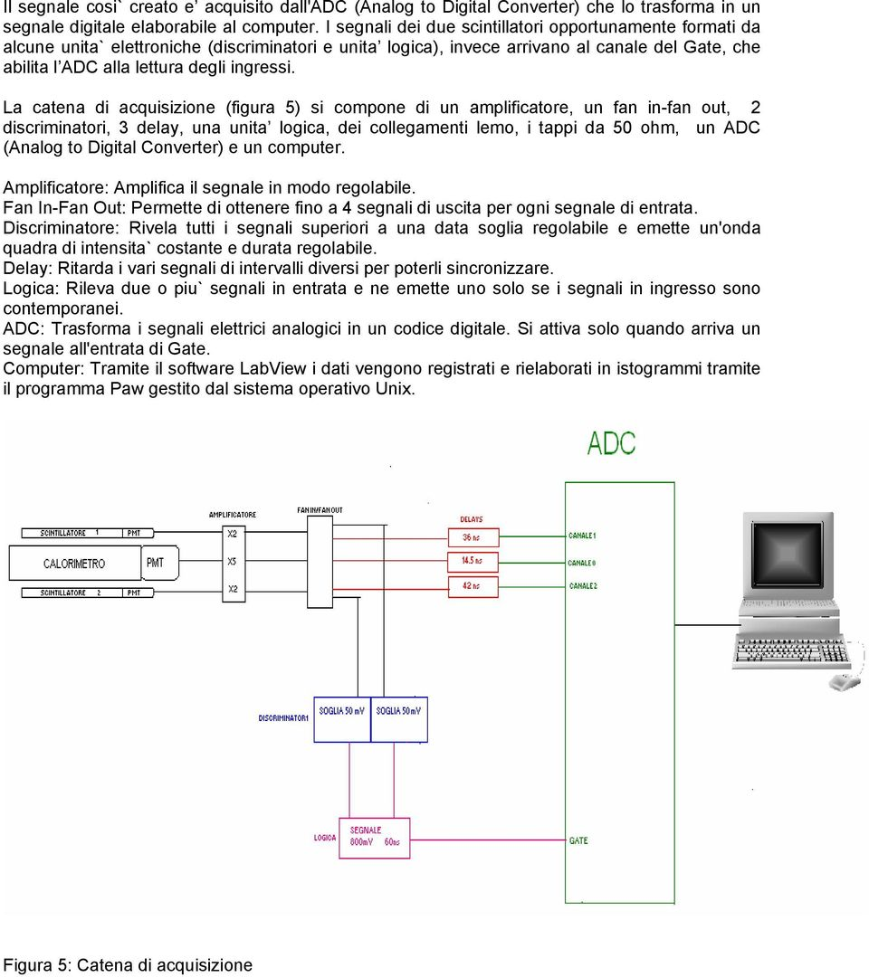 La catena di acquisizione (figura 5) si compone di un amplificatore, un fan in-fan out, 2 discriminatori, 3 delay, una unita logica, dei collegamenti lemo, i tappi da 50 ohm, un ADC (Analog to
