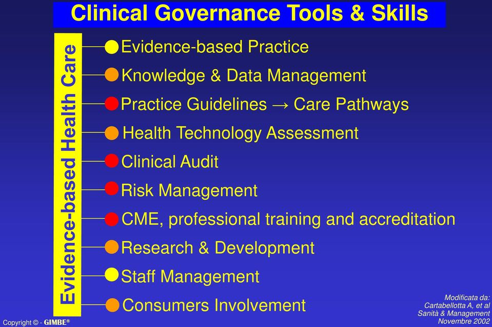Management CME, professional training and accreditation Research & Development Staff