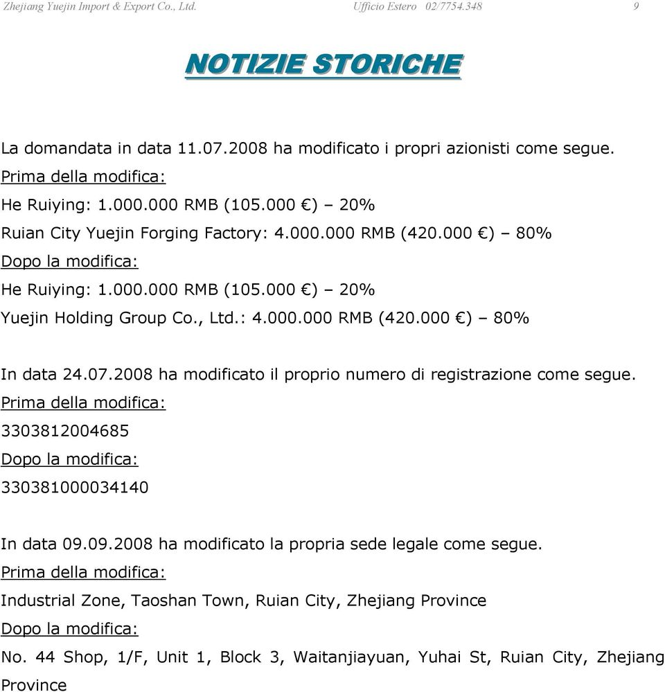 , Ltd.: 4.000.000 RMB (420.000 ) 80% In data 24.07.2008 ha modificato il proprio numero di registrazione come segue. Prima della modifica: 3303812004685 Dopo la modifica: 330381000034140 In data 09.
