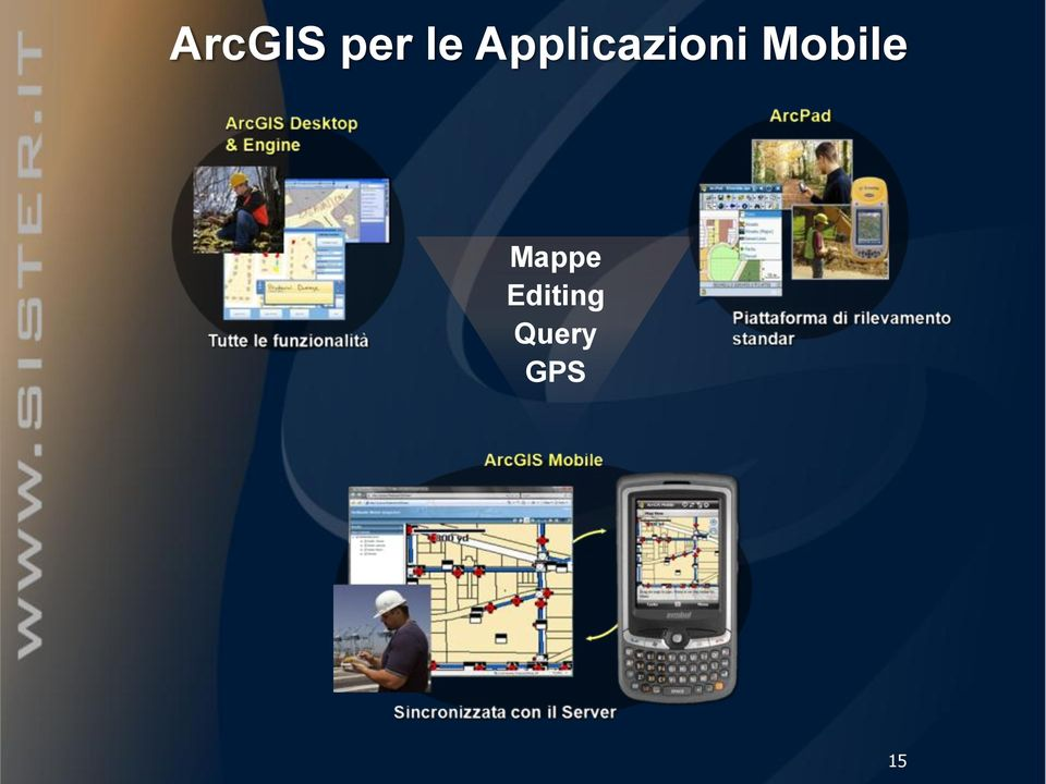 Mobile Mappe