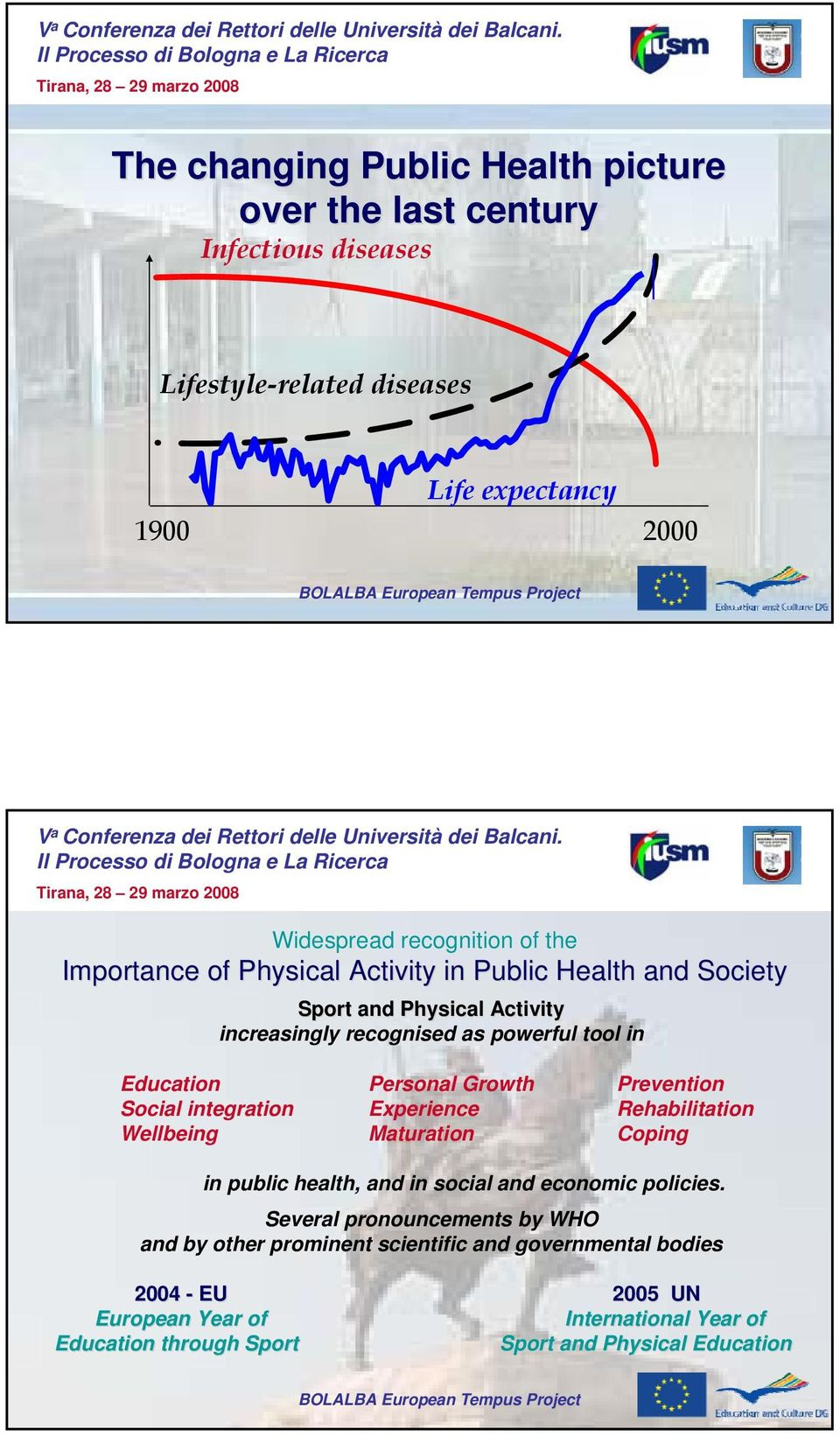Prevention Social integration Experience Rehabilitation Wellbeing Maturation Coping in public health, and in social and economic policies.