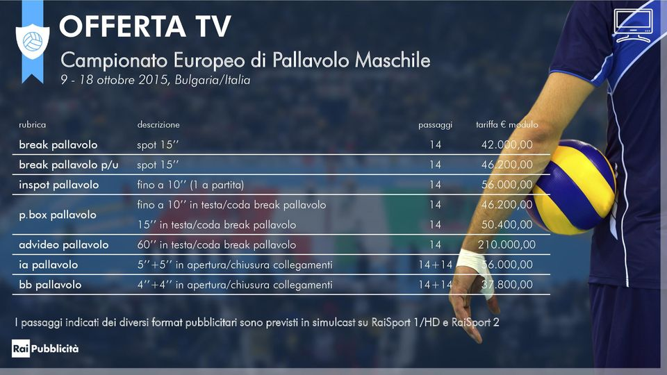 200,00 15 in testa/coda break pallavolo 14 50.400,00 advideo pallavolo 60 in testa/coda break pallavolo 14 210.