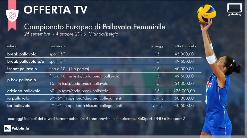 500,00 15 in testa/coda break pallavolo 15 54.000,00 advideo pallavolo 60 in testa/coda break pallavolo 15 225.