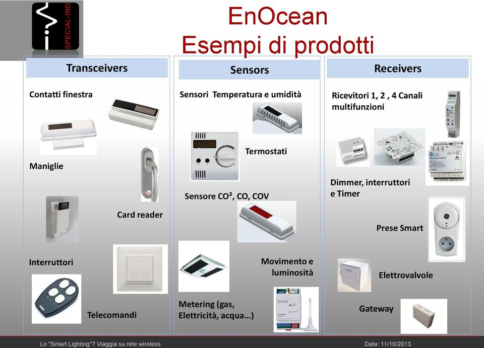 Sensore CO², CO, COV Dimmer, interruttori e Timer Card reader Prese Smart Interruttori