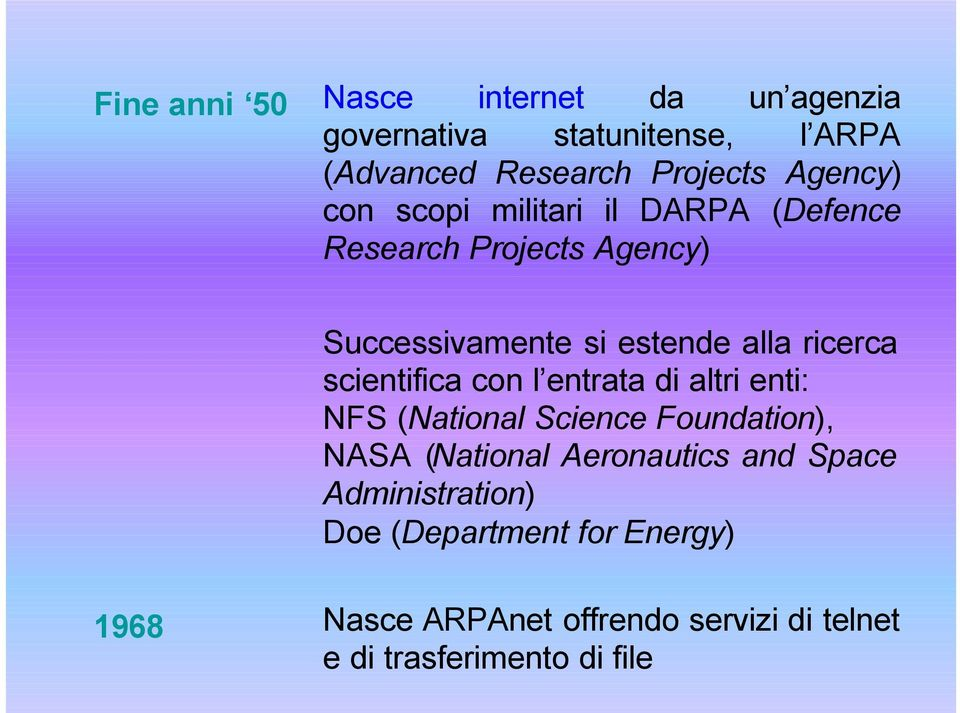 scientifica con l entrata di altri enti: NFS (National Science Foundation), NASA (National Aeronautics and