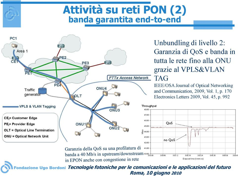 grazie al VPLS&VLAN TAG IEEE/OSA Journal of Optical Networking and