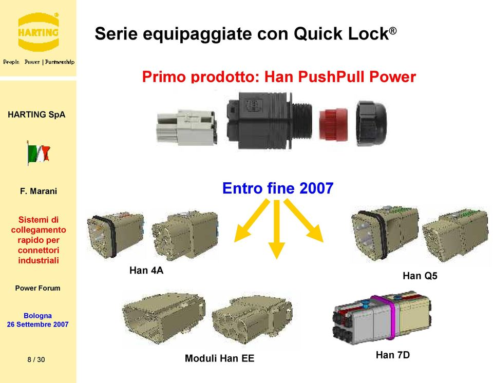 PushPull Power Entro fine 2007