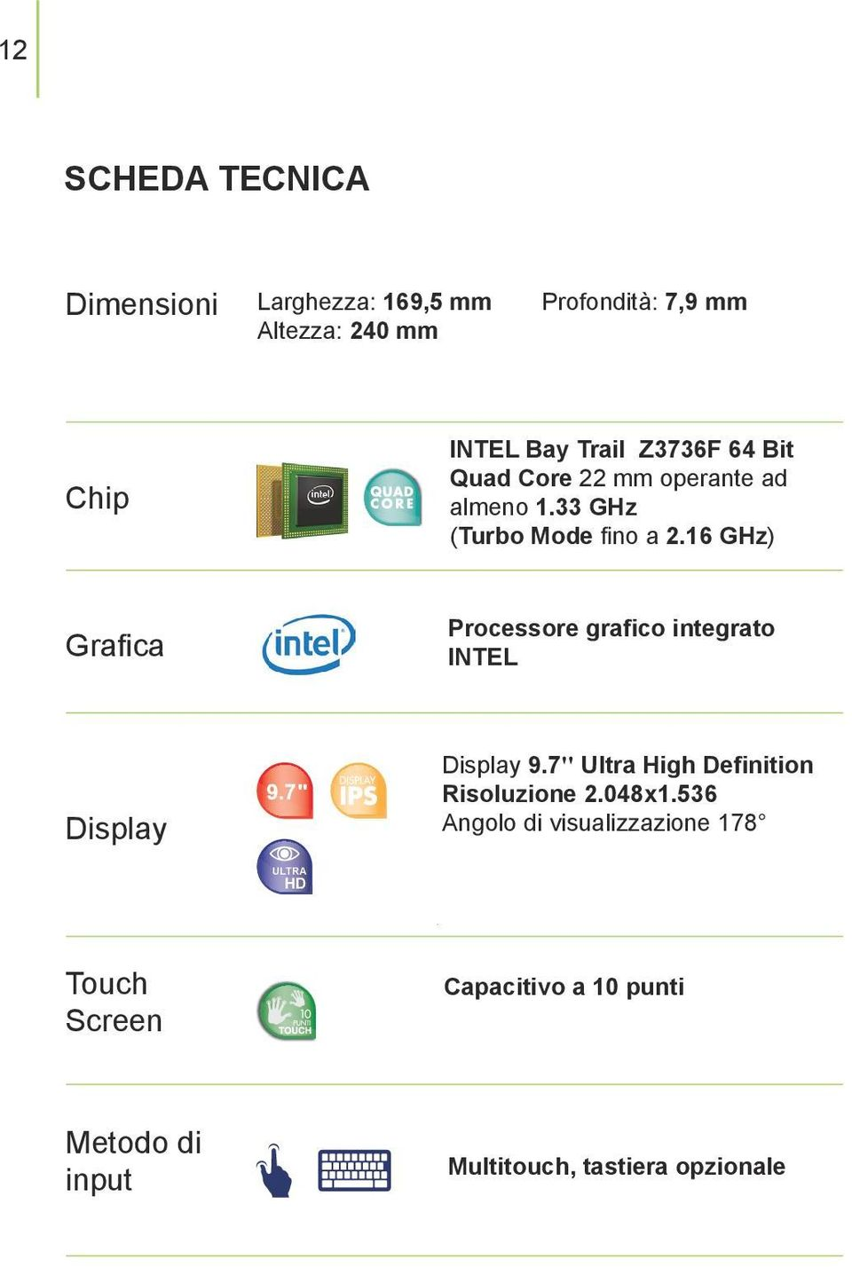 16 GHz) Grafica Processore grafico integrato INTEL Display Display 9.