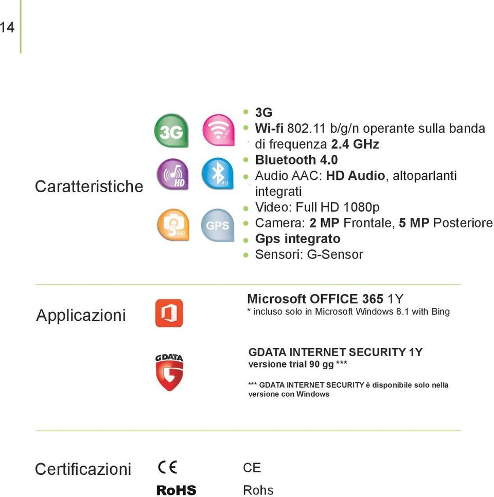 Sensori: G-Sensor Applicazioni Microsoft OFFICE 365 1Y * incluso solo in Microsoft Windows 8.
