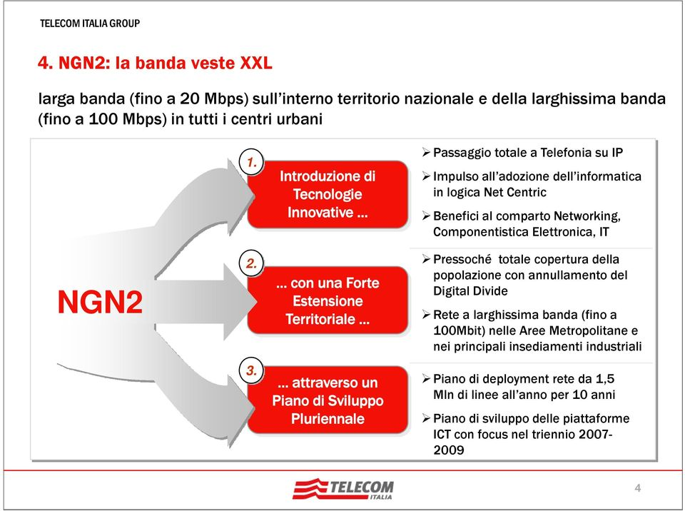 .. Passaggio totale a Telefonia su IP Impulso all adozione dell informatica in logica Net Centric Benefici al comparto Networking, Componentistica Elettronica, IT NGN2 2.