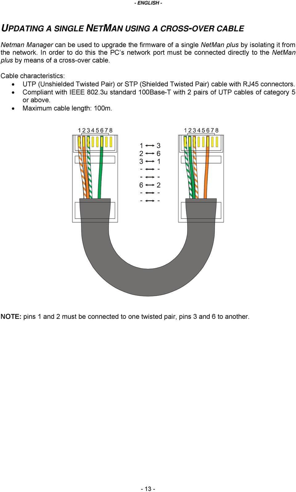 Cable characteristics: UTP (Unshielded Twisted Pair) or STP (Shielded Twisted Pair) cable with RJ45 connectors. Compliant with IEEE 802.