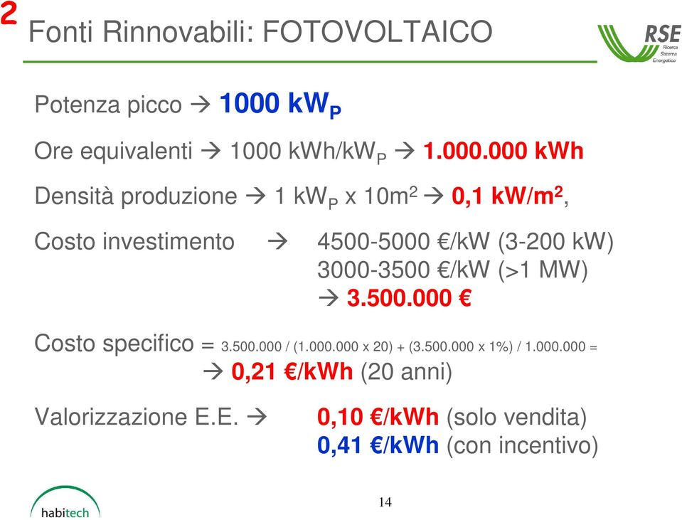 kwh/kw P 1.000.