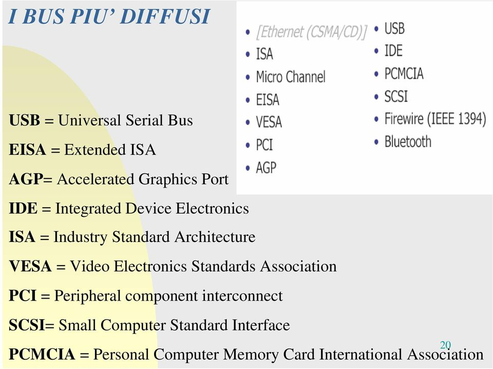 Electronics Standards Association PCI = Peripheral component interconnect SCSI= Small