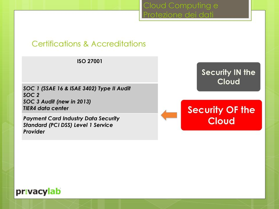 2013) TIER4 data center Payment Card Industry Data Security Standard (PCI