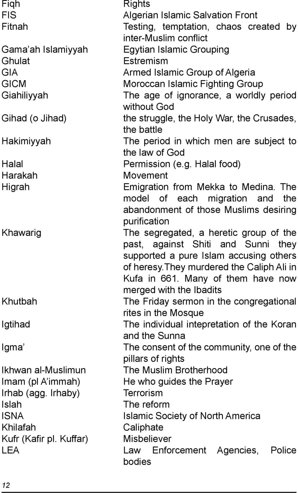 The period in which men are subject to the law of God Halal Permission (e.g. Halal food) Harakah Movement Higrah Emigration from Mekka to Medina.