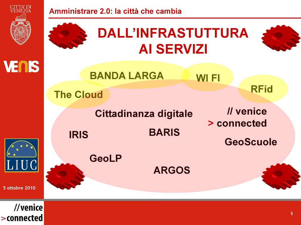 SERVIZI BANDA LARGA The Cloud Cittadinanza