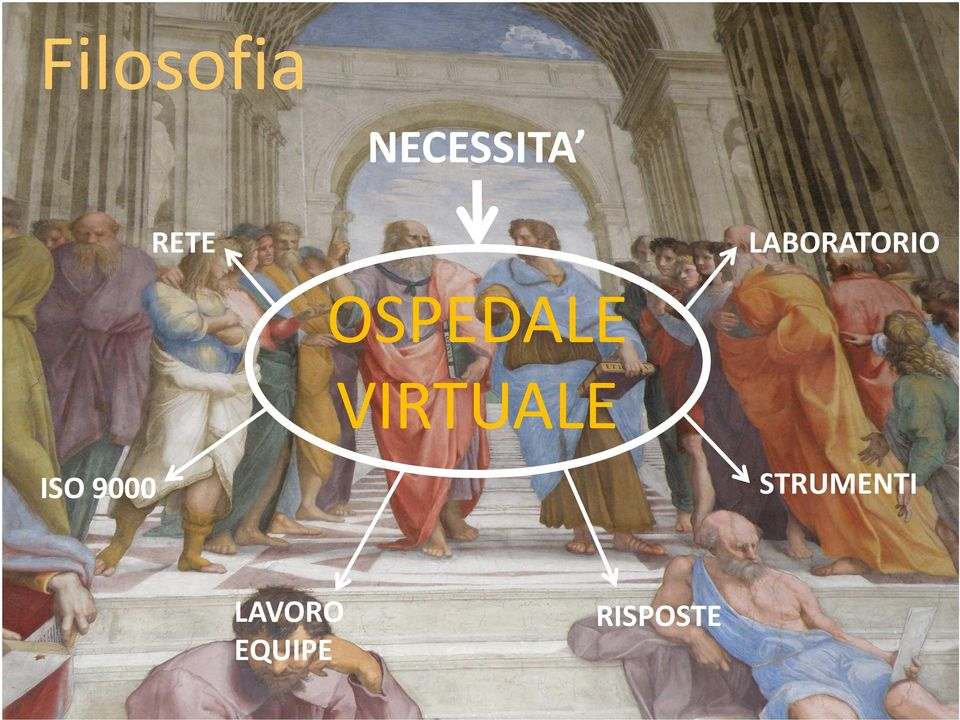 OSPEDALE VIRTUALE ISO