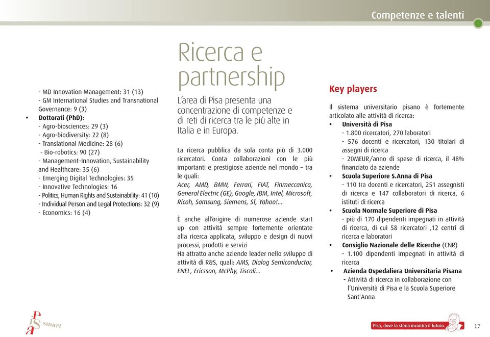 Human Rights and Sustainability: 41 (10) - Individual Person and Legal Protections: 32 (9) - Economics: 16 (4) Ricerca e partnership L area di Pisa presenta una concentrazione di competenze e di reti