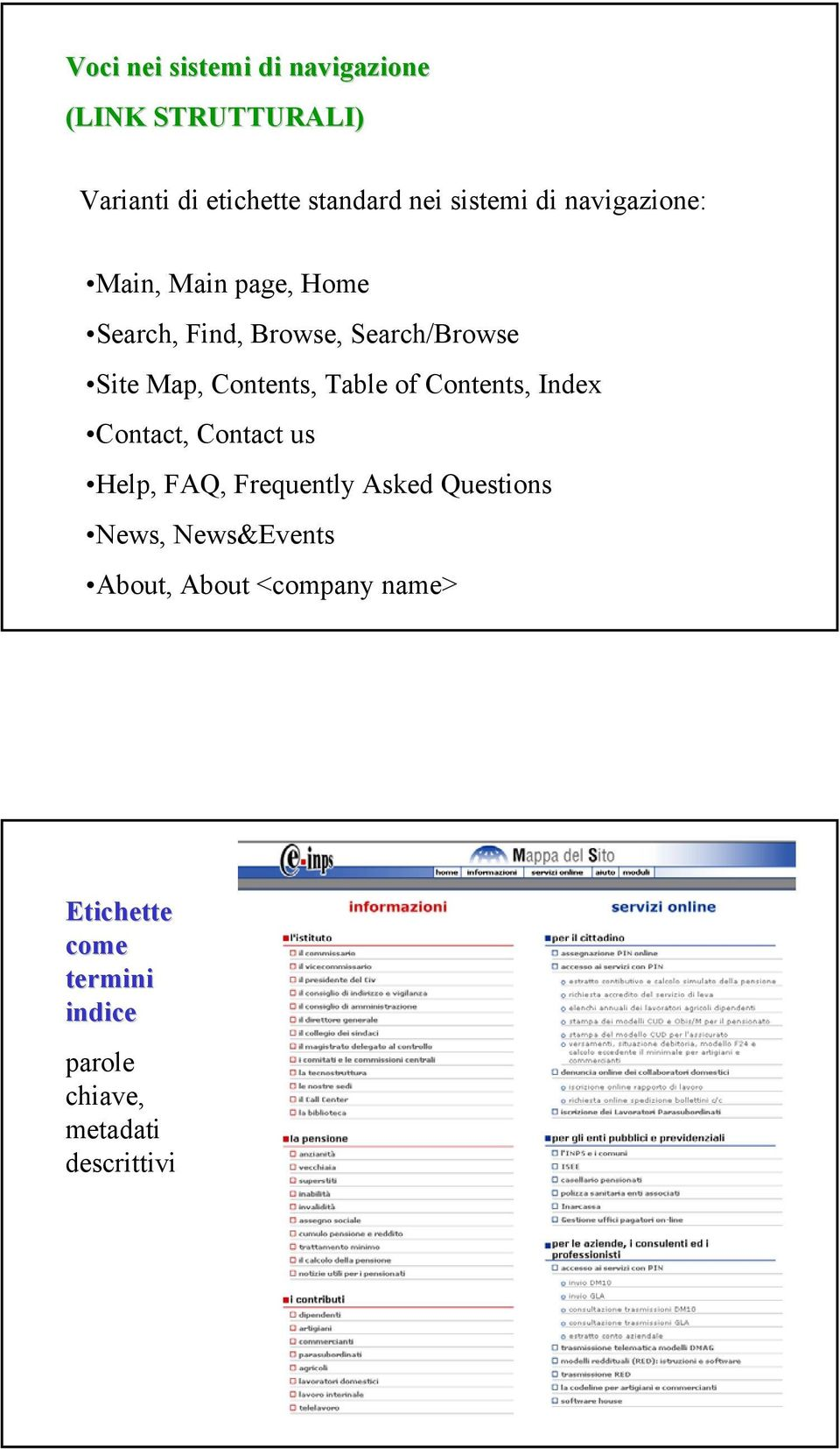 Table of Contents, Index Contact, Contact us Help, FAQ, Frequently Asked Questions News,