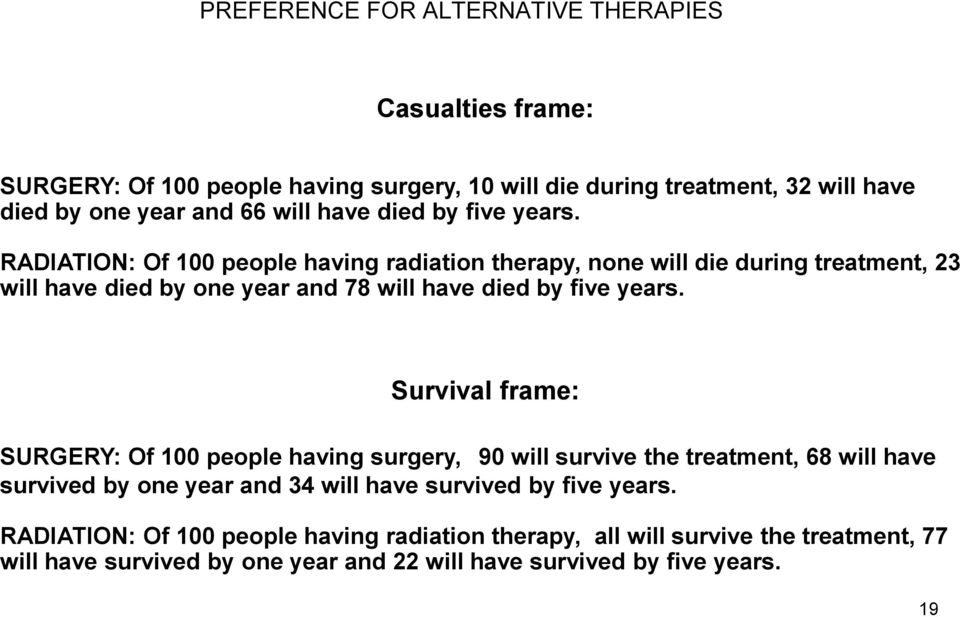RADIATION: Of 100 people having radiation therapy, none will die during treatment, 23 will have died by one year and 78 will  Survival frame: SURGERY: Of 100 people