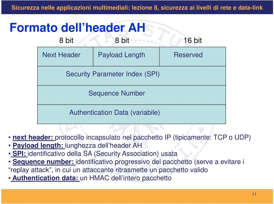 lunghezza dell header AH SPI: identificativo della SA (Security Association) usata Sequence number: identificativo progressivo del