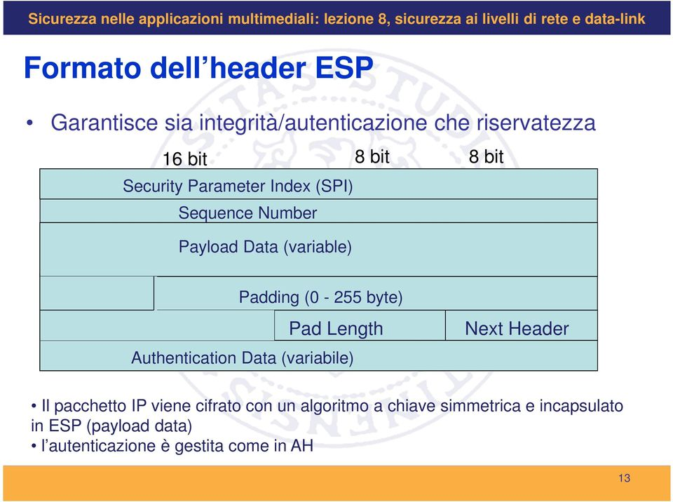 Length Authentication Data (variabile) Next Header Next Header Il pacchetto IP viene cifrato con un