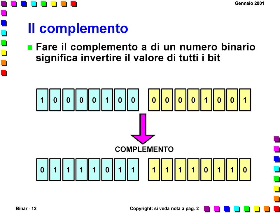 0 0 0 0 1 0 0 0 0 0 0 1 0 0 1 COMPLEMENTO 0 1 1 1 1 0 1