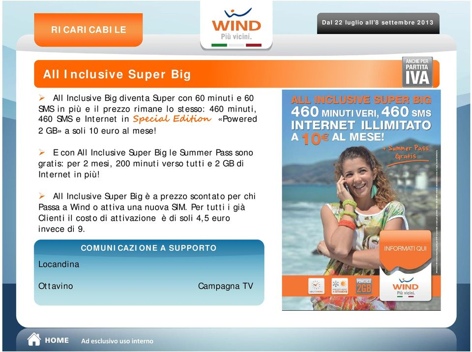 E con All Inclusive Super Big le Summer Pass sono gratis: per 2 mesi, 200 minuti verso tutti e 2 GB di Internet in più!