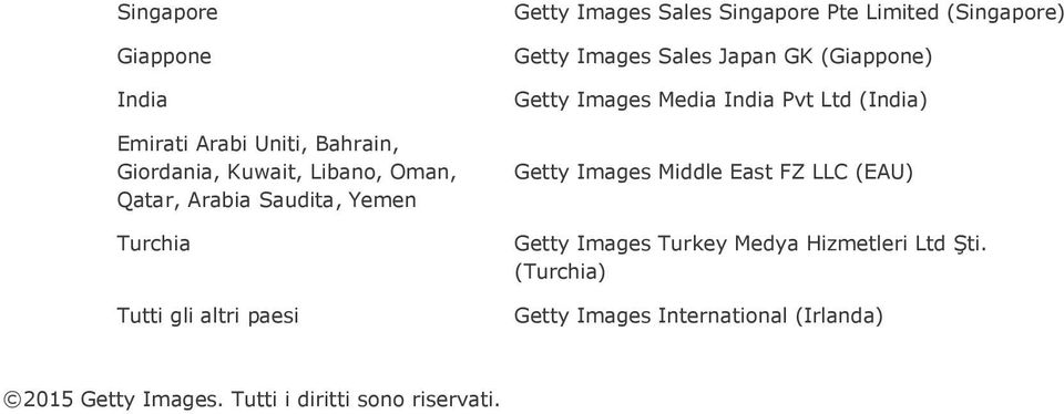 GK (Giappone) Getty Images Media India Pvt Ltd (India) Getty Images Middle East FZ LLC (EAU) Getty Images Turkey